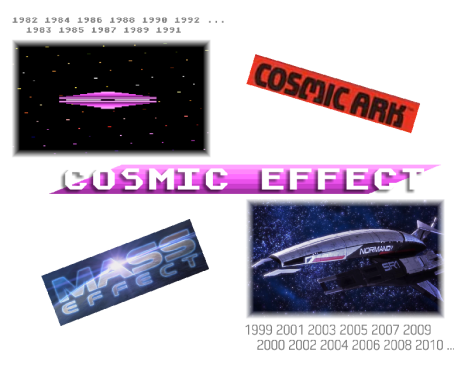 Cosmic-Ark-Mass-Effect